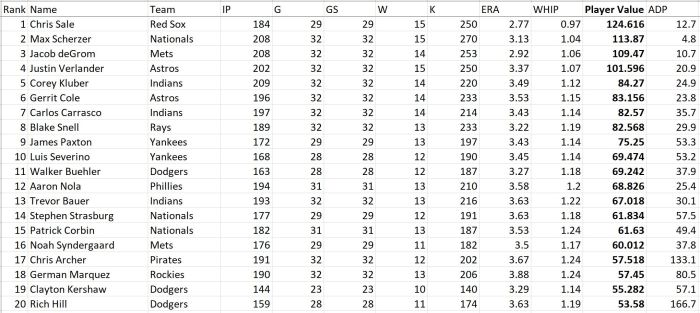 Pitchers 1-20.JPG